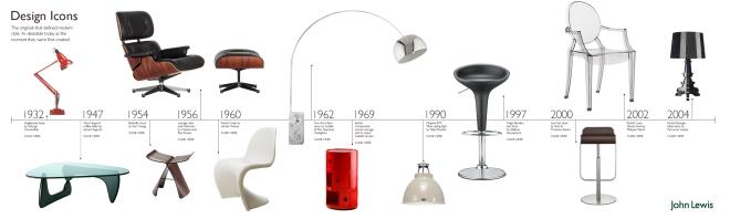 JL Design Icons